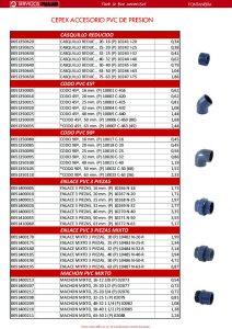 CEPEX accesorio PVC presión