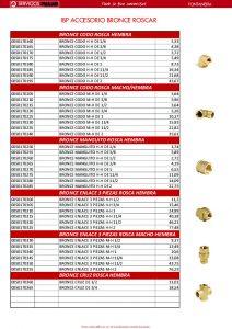 IBP accesorio bronce roscar